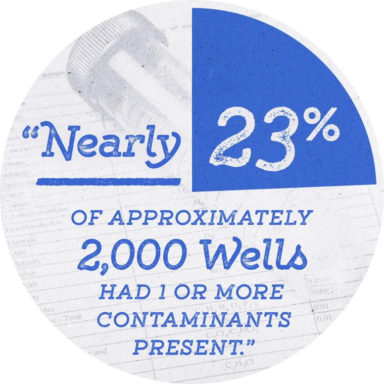 Percentage of Water Wells with 1 or More Contaminants Present
