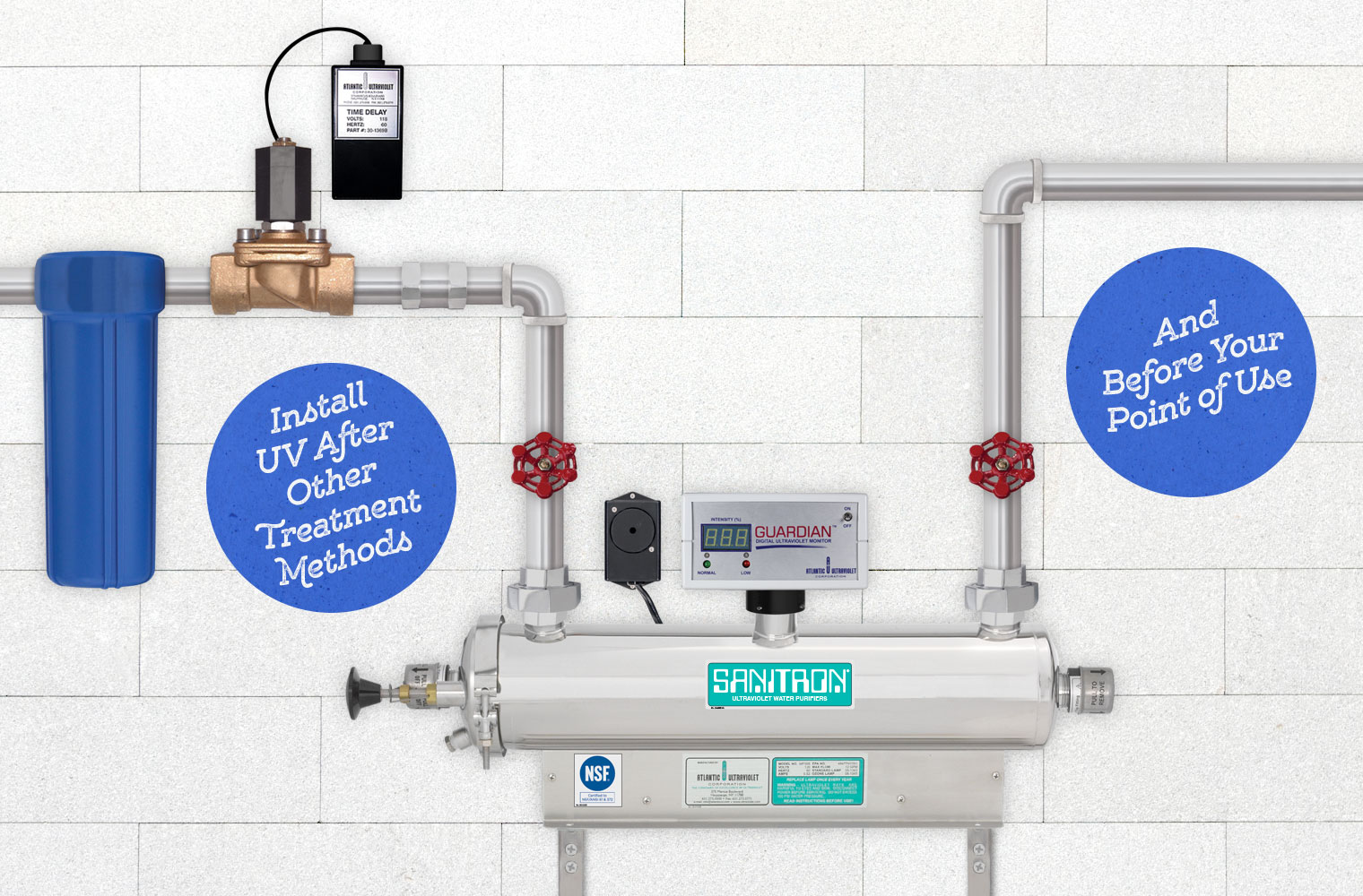 Sanitron UV Water Purifier Installed After Other Treatments, Before Point of Use
